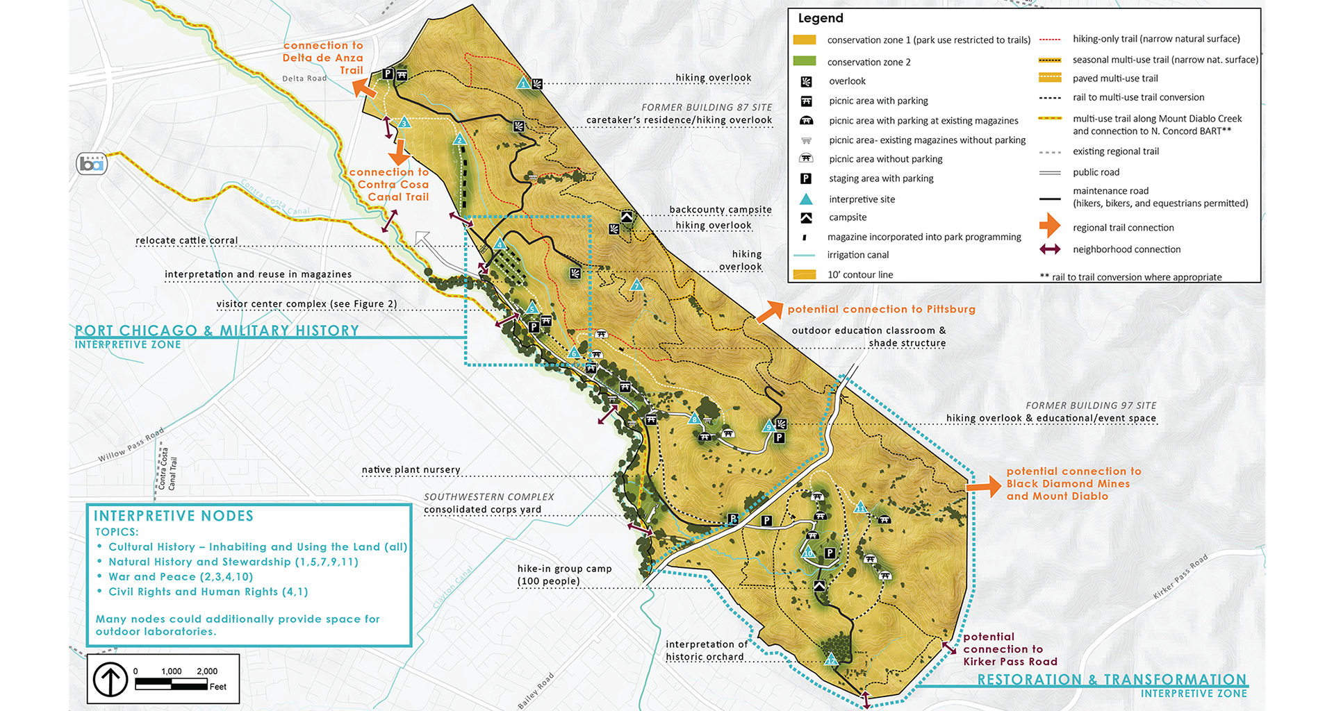 Concord Hills Regional Park Land Use Study